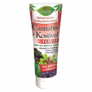 Bione Cosmetics Bylinný balzam s gaštanmi konským Forte 200 ml